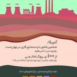 مجموعه پوستر های نمایشگاهی فواید انرژی هسته