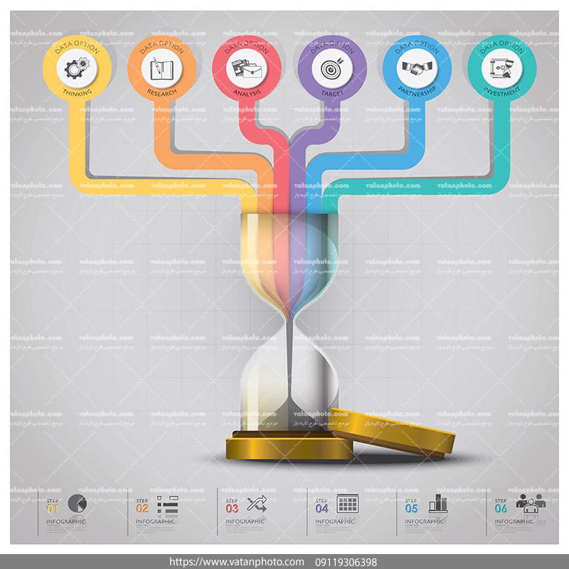 اینفوگرافی مدیریت زمان و برنامه ریزی