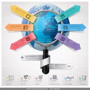 اینفوگرافی ذره بین و کره زمین 6 مرحله ای