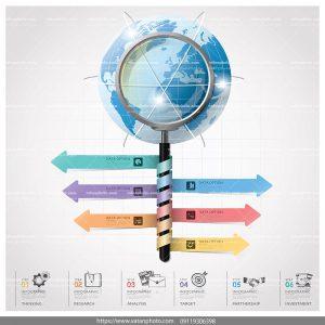 اینفوگرافی تجارت جهانی