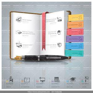 اینفوگرافی آموزشی طرح کتاب