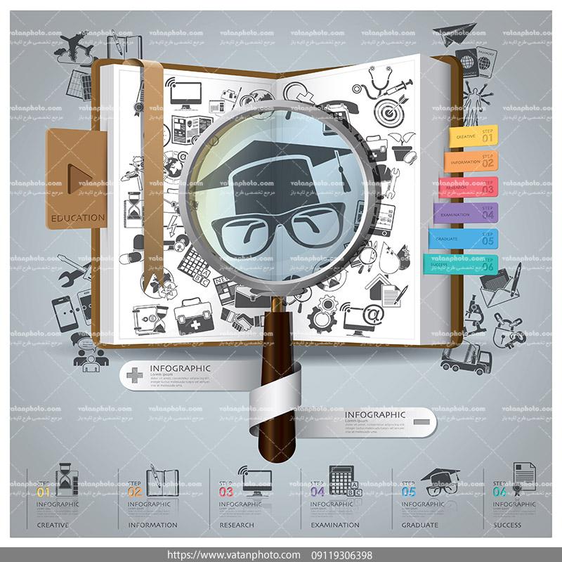 اینفوگرافی کتاب ذره بین کلاه عینک