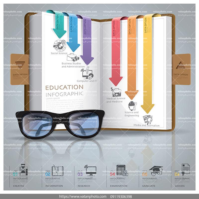 اینفوگرافی آموزشی کتاب عینک