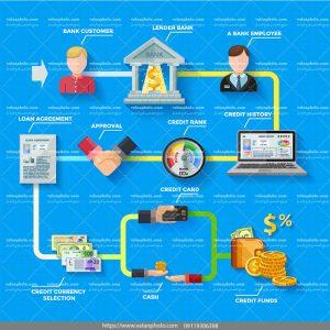 اینفوگرافی بانکداری نوین