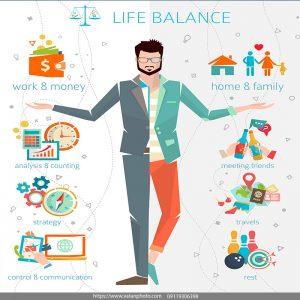 اینفوگرافی تعادل در زندگی