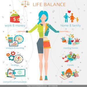 اینفوگرافی تعادل زندگی