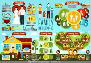 اینفوگرافی خانوادگی ازدواج