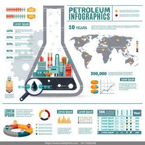 اینفوگرافی صنعت نفت