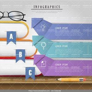 اینفوگرافیک با طرح کتاب و عینک