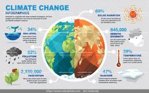 اینفوگرافی تغییرات آب و هوا
