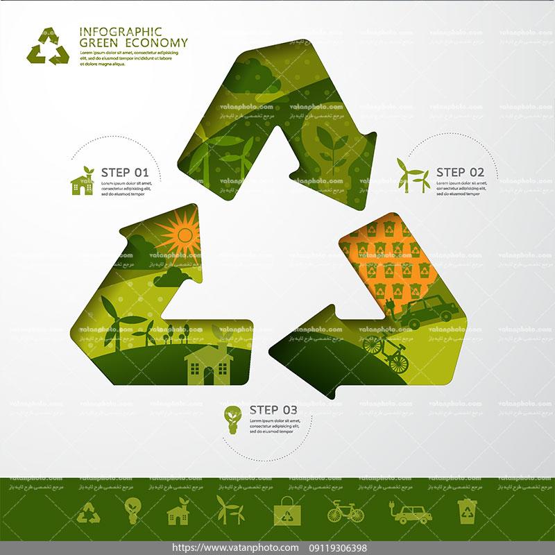 اینفوگرافی چرخه بازیافت