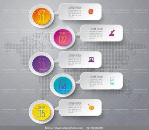 اینفوگرافی گفتاری 5 مرحله ای AI و TIF