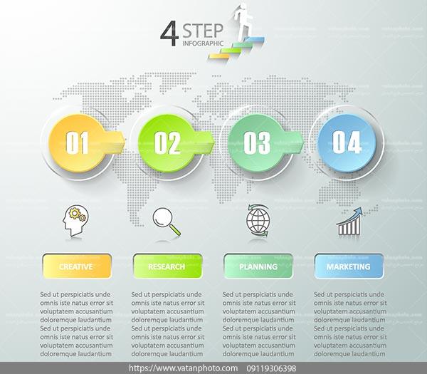 اینفوگرافی 4 مرحله تا موفقیت AI و TIF