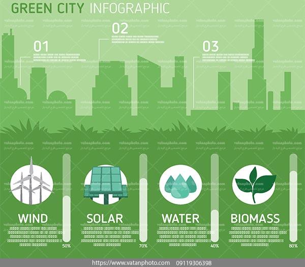 اینفوگرافی شهر سبز AI و TIF