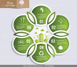 اینفوگرافی 6 مرحله حفظ محیط زیست AI و TIF