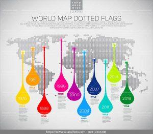 اینفوگرافی نقشه جهانی فلت AI و TIF