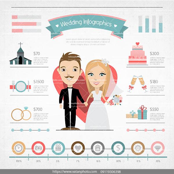 اینفوگرافیک ازدواج عروسی AI و TIF