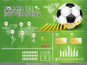 اینفوگرافی مرتبط با فوتبال ai و tif