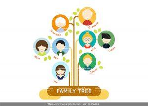 وکتور درخت خانوادگی