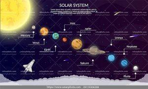 وکتور آموزشی منظوم شمسی