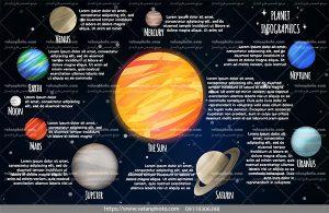 وکتور سیاره شناسی