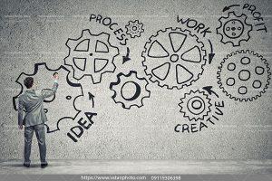 عکس تحقق ایده